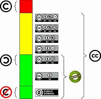 Creative Commons Svg Wikimedia Pixels Wikipedia Nominally