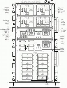 99 Jeep Wrangler Fuse Box Diagram