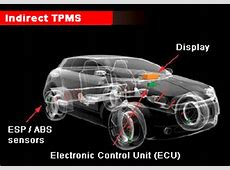 Information about tyre pressure monitoring systems TPMS