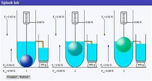 Online Virtual Lab  U0026 39 Splash U0026 39   Archimedes U0026 39  Principle Lab