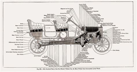 1926 1927 Model T Ford Wiring Diagram by 1908 1927 Ford Model T Hemmings Motor News