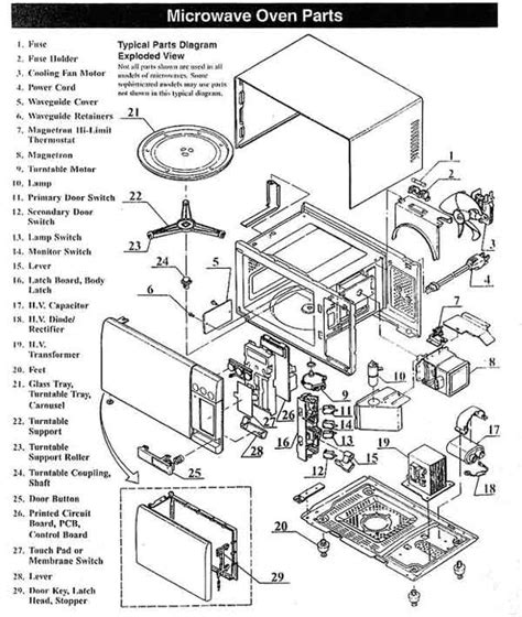 wiring diagrams microwave oven macspares wholesale spare parts supplying africa   commerce