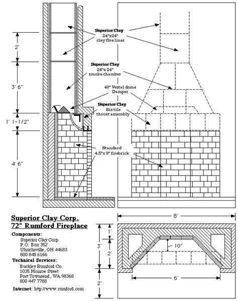 fireplace firebox dimensions lovely rumford fireplace dimensions 9 outdoor fireplaces dimensions plan neiltortorella com