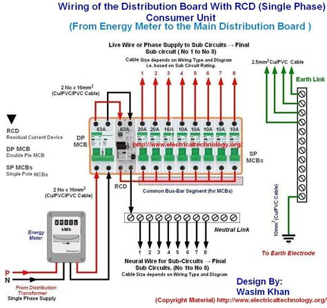 Electrical Panel Box Wiring Diagram by Pin By Ronal E On Electrical Engineering In 2019