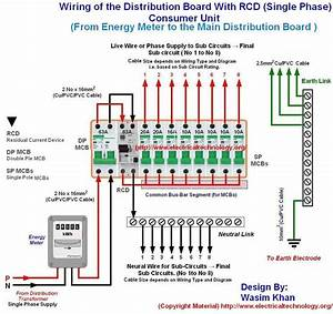 Pin By Ronal E  On Electrical Engineering
