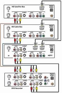 Diagram For Surround Sound Hook Up