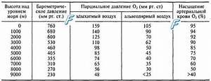 Лечение гипертонии по методике а.мясникова