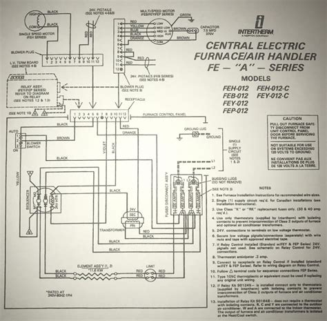 interthermnordyne furnace  added ac split system