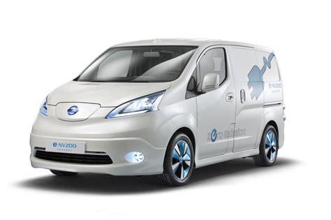 Best Electric Vans 2016 top electric vans delivery vehicles in europe