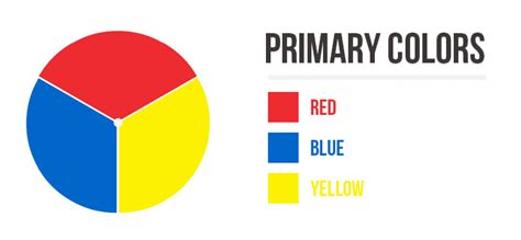 what are the primary colors primary colours for kids www imgkid com the image kid has it