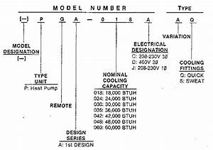 Rheem Heat Pump Parts Diagram