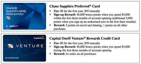 Maybe you would like to learn more about one of these? Capital one venture travel insurance - insurance