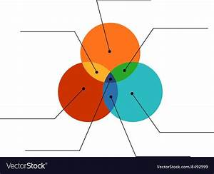 Venn Diagram Flat Style Color Infographics Vector Image On Vectorstock In 2020