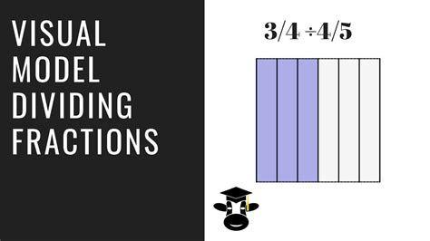 Division Of Fractions By Fractions Using Visual Fraction Models Youtube