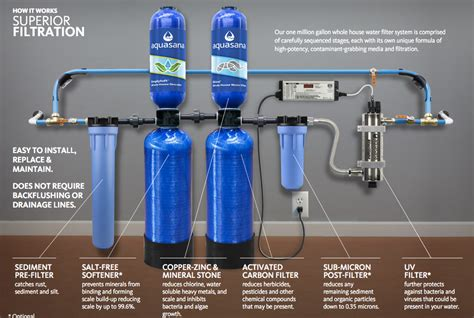 best under water filtration system reviews whole house reverse osmosis system reverse osmosis