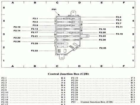 Ford Ranger Fuse Diagram Wiring Forums