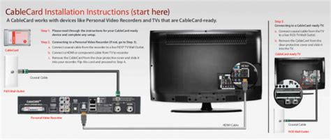 Verizon FiOS TV CableCARD Self Installs Are A Go | Zatz ...