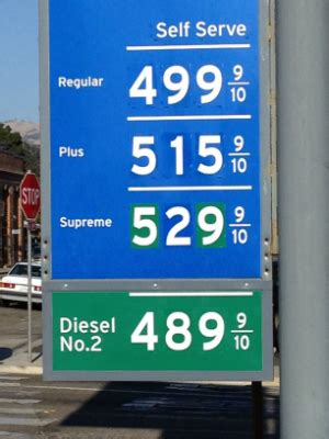 california gas prices  high  news news