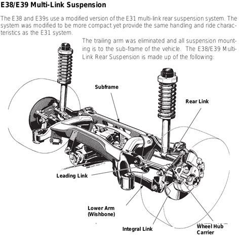 e34 525i exhaust wiring diagrams wiring diagram