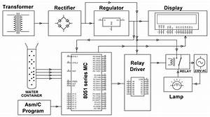 8051 Microcontroller Based Ultrasonic Water Level Controller