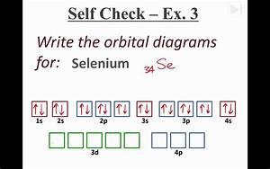 Kl Orbital Diagram  U0026 Electron Configuration