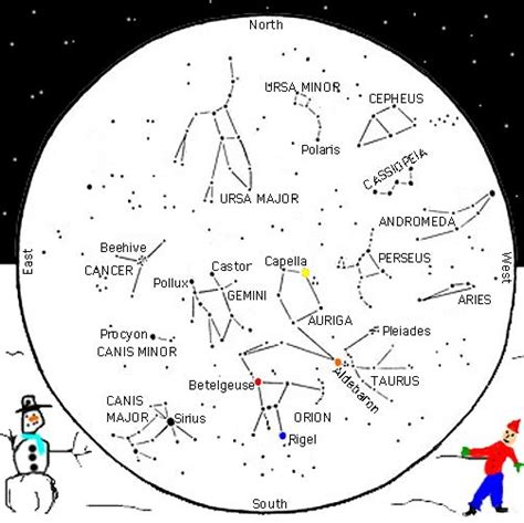constellation chart worksheet winter constellations science mythology and the