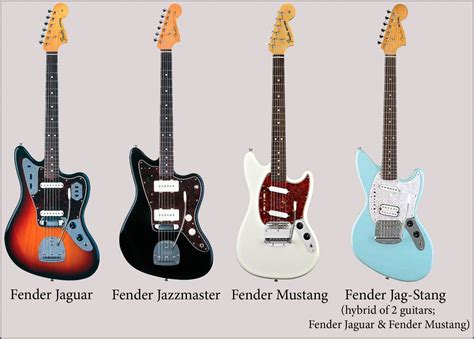 I WANT THEM ALL!!!! Especially the Jazzmaster and the Jag ...