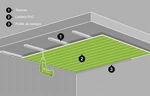 Lambris Pvc Pour Plafond : l univers du plafond leroy merlin ~ Dailycaller-alerts.com Idées de Décoration