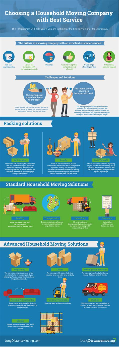 household moving company choosing infographic service tips companies right select infographics