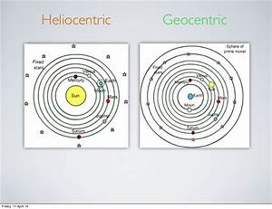 Heliocentric vs Geocentric Worksheet images