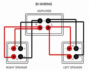 Bi-wiring And Bi-amping Explained By Audio Advice