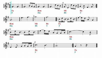 Thousand Sheet Trumpet Guitar Chords Perri Christina
