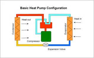 How Much Electricity Does An Air Source Heat Pump Use Photos