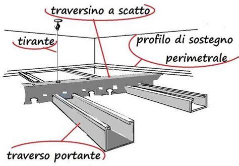 Controsoffitto Sezione by Montaggio Cartongesso Soffitto