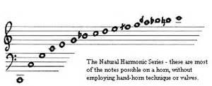 horn history 2