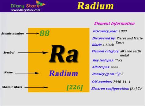 Radium Element In Periodic Table