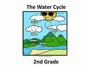 Blank Water Cycle Diagram For 2nd Grade