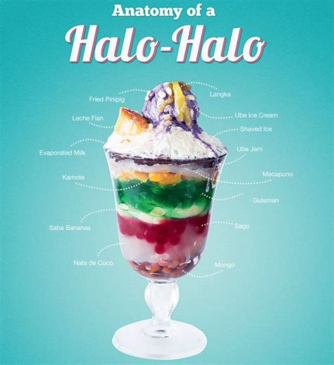 17 best ideas about halo halo on the caign
