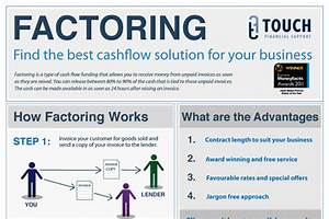 What is factoring in business brandongaillecom for What is invoice factoring and how is it used