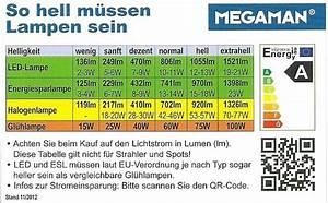 Umrechnung Lumen Watt Led Tabelle : umrechnung watt lumen candela ~ Watch28wear.com Haus und Dekorationen