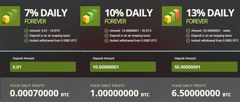 bitcoin forum hashblock investment review