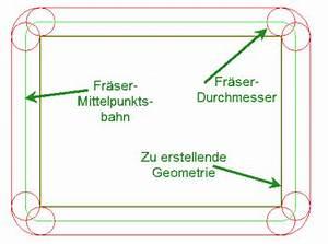 Was Ist Fräsen : was macht die bahnkorrektur beim fr sen filou ~ A.2002-acura-tl-radio.info Haus und Dekorationen