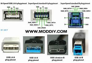 Usb 2 0    3 0    3 1 Connectors  U0026 Pinouts