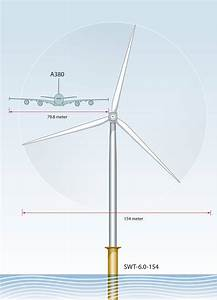 Impressive Beast  World U0026 39 S Longest Wind Turbine Rotor Blade