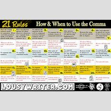 Free Visual Charts On English, Grammar, Punctuation And Writing