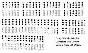 Titanic My Heart Will Go On Tin Whistle Notes