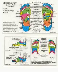 Reflexology Fuquay