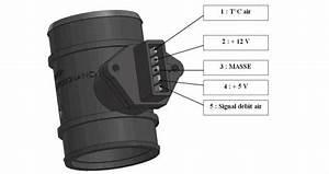 Nettoyer Un Debimetre D Air : technologie du d bitm tre en automobile historique controle d bitm tre ~ Maxctalentgroup.com Avis de Voitures