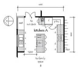 custom kitchen island cost kitchen construction cost calculator estimate the cost of