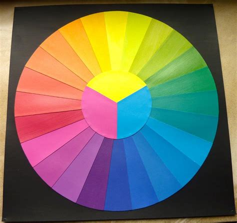 color wheel paint exploring color theory in painting paint the rainbow